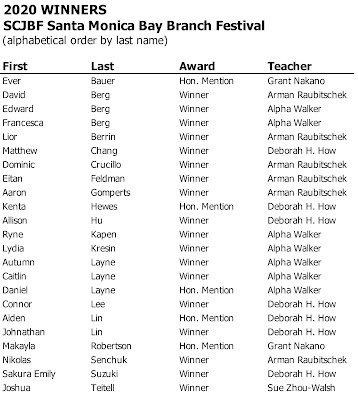 https://sites.google.com/a/mtacsmbay.org/mtac---santa-monica-bay/bachfestival/2020%20SM%20Bay%20Branch%20Bach%20Winners.jpg
